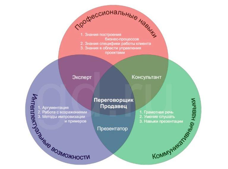 Подтверждение диплома о высшем образовании в украине