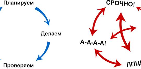 code_n_fix